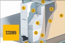 Ytong - Multipor homlokzati h�szigetel� rendszer